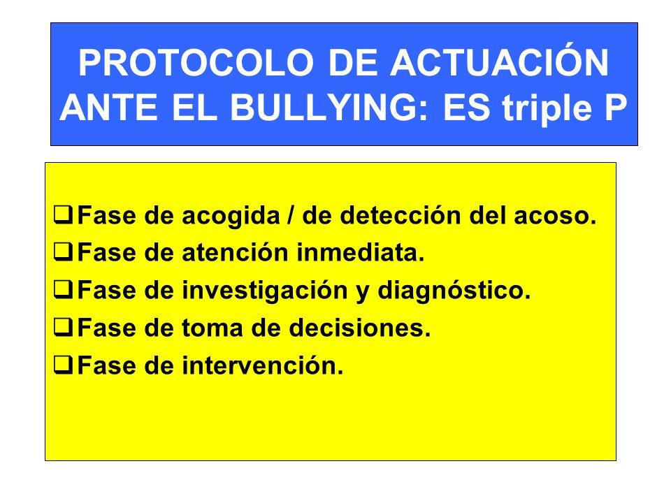 PROTOCOLO DE ACTUACIÓN ANTE EL BULLYING: ES triple P Fase de acogida / de detección del acoso. Fase de atención inmediata. Fase de investigación y dia