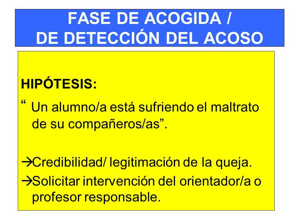 FASE DE ACOGIDA / DE DETECCIÓN DEL ACOSO HIPÓTESIS: Un alumno/a está sufriendo el maltrato de su compañeros/as. Credibilidad/ legitimación de la queja
