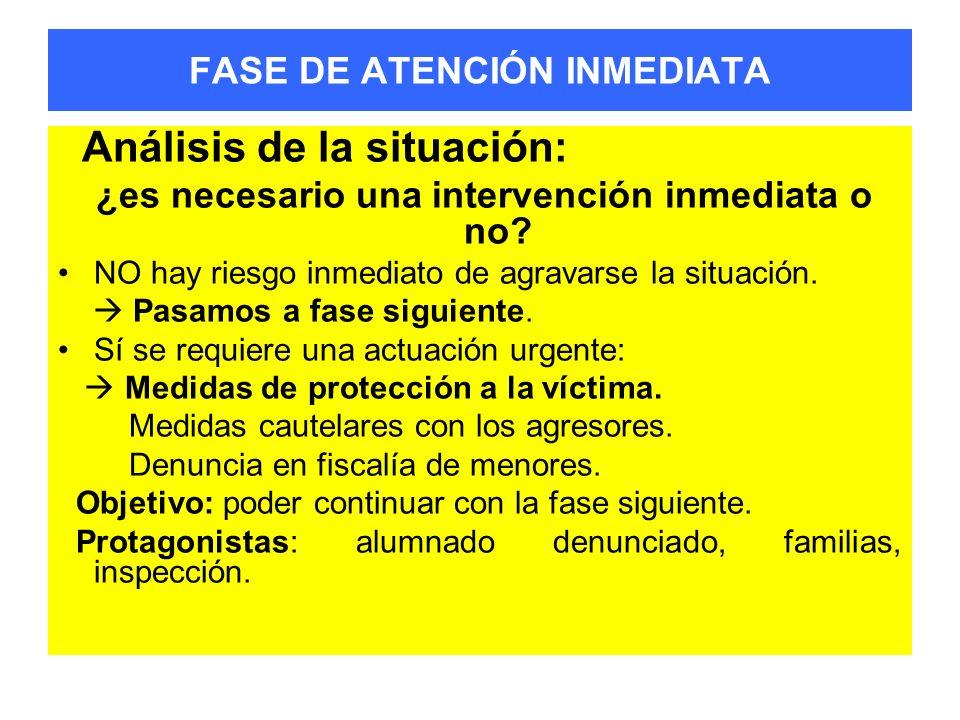 FASE DE ATENCIÓN INMEDIATA Análisis de la situación: ¿es necesario una intervención inmediata o no? NO hay riesgo inmediato de agravarse la situación.