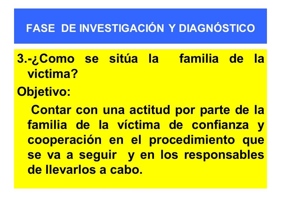 FASE DE INVESTIGACIÓN Y DIAGNÓSTICO 3.-¿Como se sitúa la familia de la victima? Objetivo: Contar con una actitud por parte de la familia de la víctima