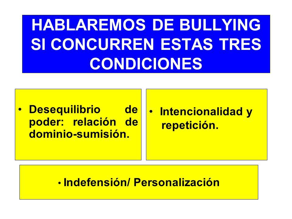 FASE DE INTERVENCIÓN: NIVEL 2 PREVENCIÓN SECUNDARIA Medidas en el aula/as afectadas.- Tutorías de grupo.