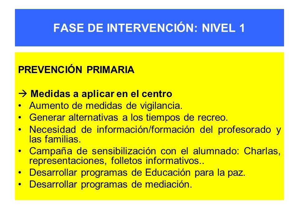 FASE DE INTERVENCIÓN: NIVEL 1 PREVENCIÓN PRIMARIA Medidas a aplicar en el centro Aumento de medidas de vigilancia. Generar alternativas a los tiempos