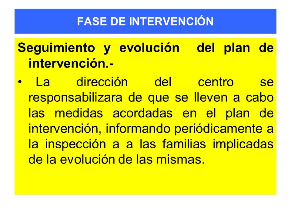 FASE DE INTERVENCIÓN Seguimiento y evolución del plan de intervención.- La dirección del centro se responsabilizara de que se lleven a cabo las medida