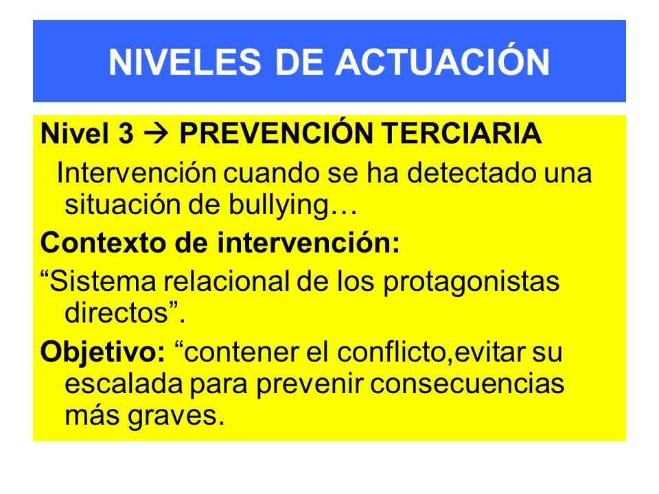 NIVELES DE ACTUACIÓN Nivel 3 PREVENCIÓN TERCIARIA Intervención cuando se ha detectado una situación de bullying… Contexto de intervención: Sistema rel