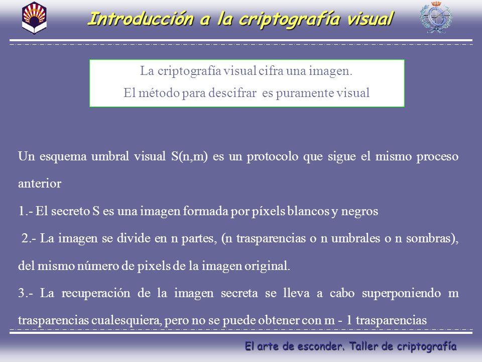 El arte de esconder. Taller de criptografía Un esquema umbral visual S(n,m) es un protocolo que sigue el mismo proceso anterior 1.- El secreto S es un