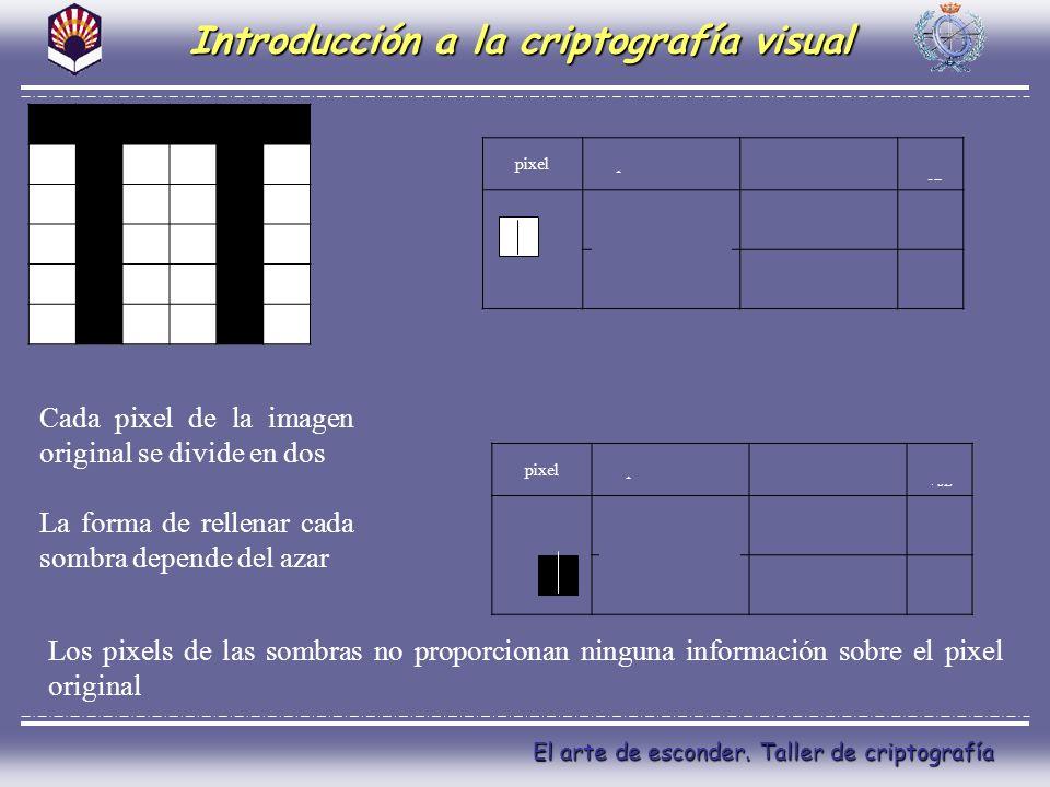 El arte de esconder. Taller de criptografía pixelprobabilidad Sombras s1 s2 s1 +s2 Cara al lanzar moneda Cruz al lanzar moneda pixelprobabilidad Sombr