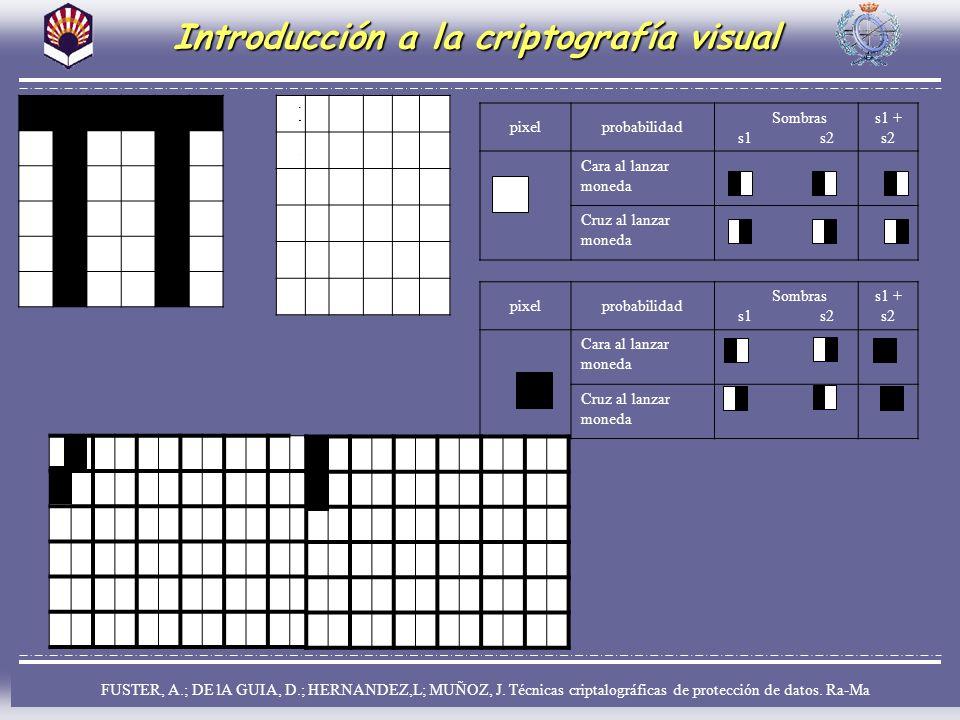 El arte de esconder. Taller de criptografía X C FUSTER, A.; DE lA GUIA, D.; HERNANDEZ,L; MUÑOZ, J. Técnicas criptalográficas de protección de datos. R