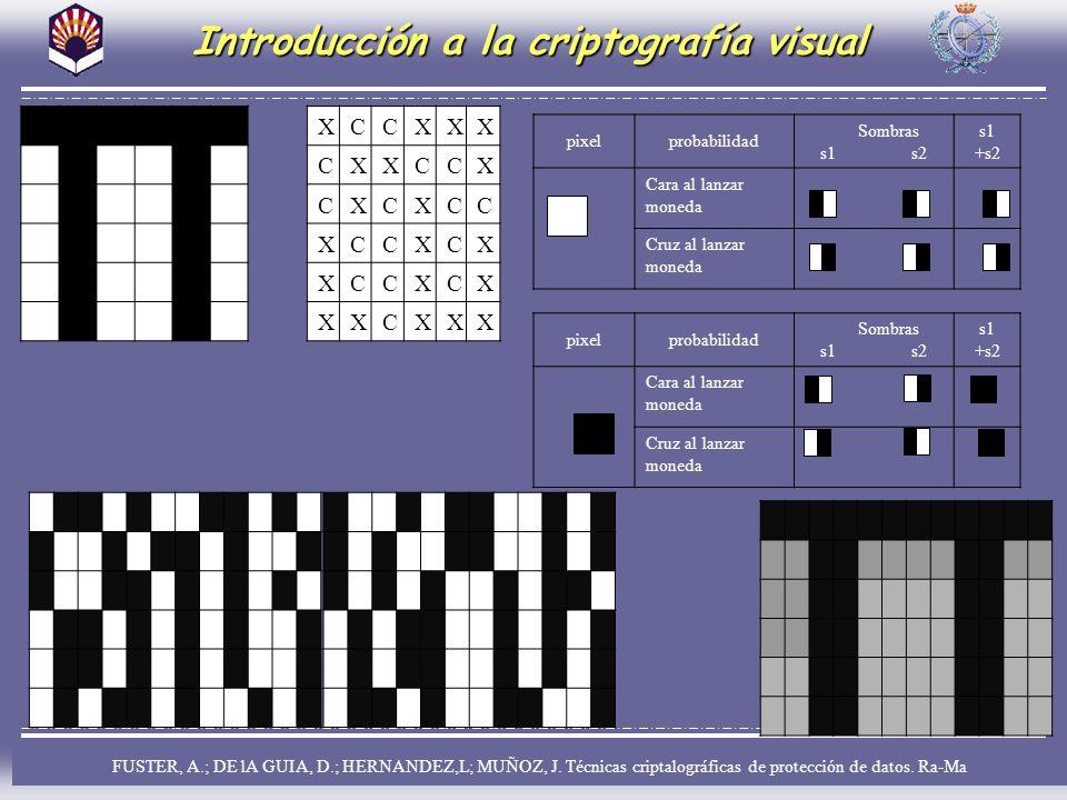 El arte de esconder. Taller de criptografía XCCXXX CXXCCX CXCXCC XCCXCX XCCXCX XXCXXX FUSTER, A.; DE lA GUIA, D.; HERNANDEZ,L; MUÑOZ, J. Técnicas crip