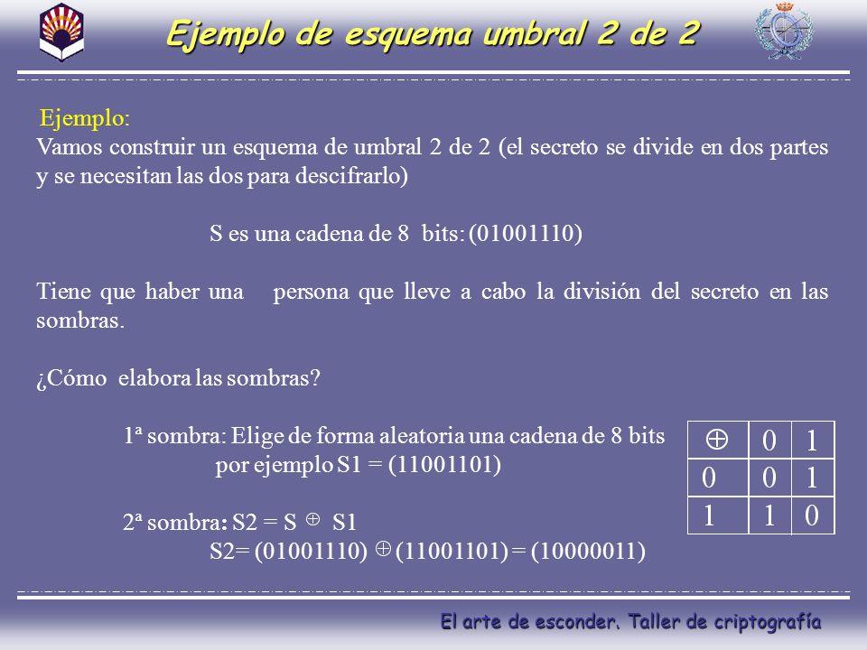 El arte de esconder. Taller de criptografía Ejemplo: Vamos construir un esquema de umbral 2 de 2 (el secreto se divide en dos partes y se necesitan la