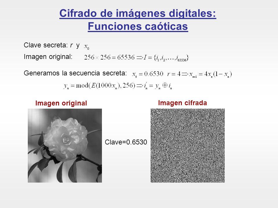 Cifrado de imágenes digitales: Funciones caóticas Imagen cifrada Imagen original Clave=0.6530 Clave secreta: r y Imagen original: Generamos la secuenc