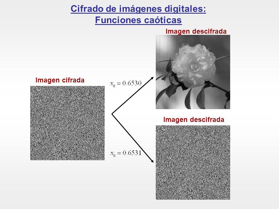 Cifrado de imágenes digitales: Funciones caóticas Imagen cifrada Imagen descifrada