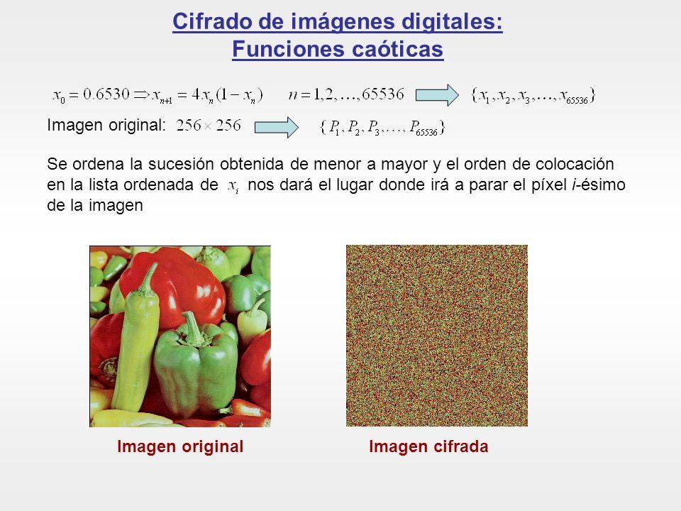 Cifrado de imágenes digitales: Funciones caóticas Imagen cifradaImagen original Se ordena la sucesión obtenida de menor a mayor y el orden de colocaci