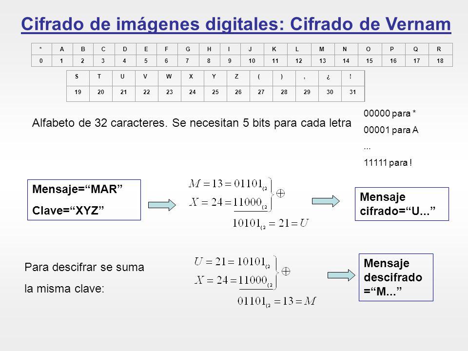 Cifrado de imágenes digitales: Cifrado de Vernam Imagen original Clave Imagen cifrada Imagen original Clave = Imagen cifrada Imagen cifrada Clave = Imagen original Cifrado Descifrado Los niveles de gris de la imagen original y de la clave son números de 8 bits: entre negro=0=00000000 (2 hasta blanco=255=11111111 (2 Ejemplo:
