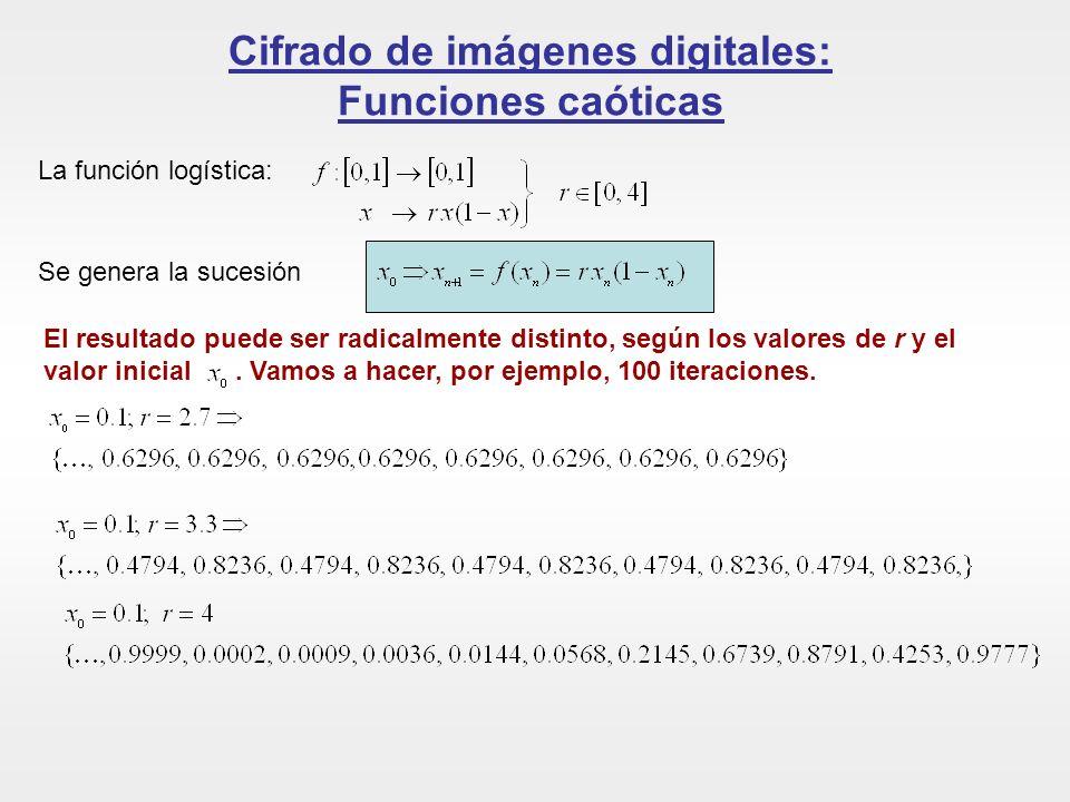 Cifrado de imágenes digitales: Funciones caóticas La función logística: Se genera la sucesión El resultado puede ser radicalmente distinto, según los