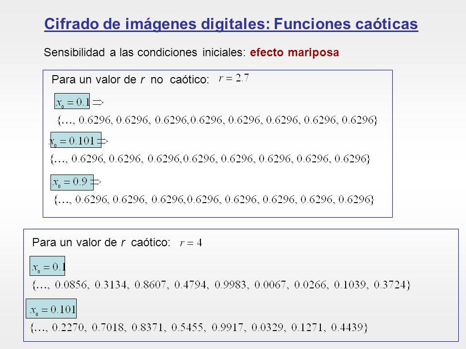 Cifrado de imágenes digitales: Funciones caóticas Imagen cifrada Imagen original Clave=0.6530 Clave secreta: r y Imagen original: Generamos la secuencia secreta: