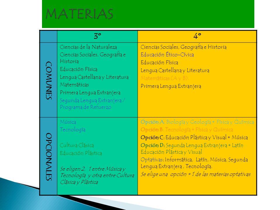 3º4º COMUNES Ciencias de la Naturaleza Ciencias Sociales, Geografía e Historia Educación Física Lengua Castellana y Literatura Matemáticas Primera Lengua Extranjera Segunda Lengua Extranjera / Programa de Refuerzo Ciencias Sociales, Geografía e Historia Educación Ético-Cívica Educación Física Lengua Castellana y Literatura Matemáticas (A y B).