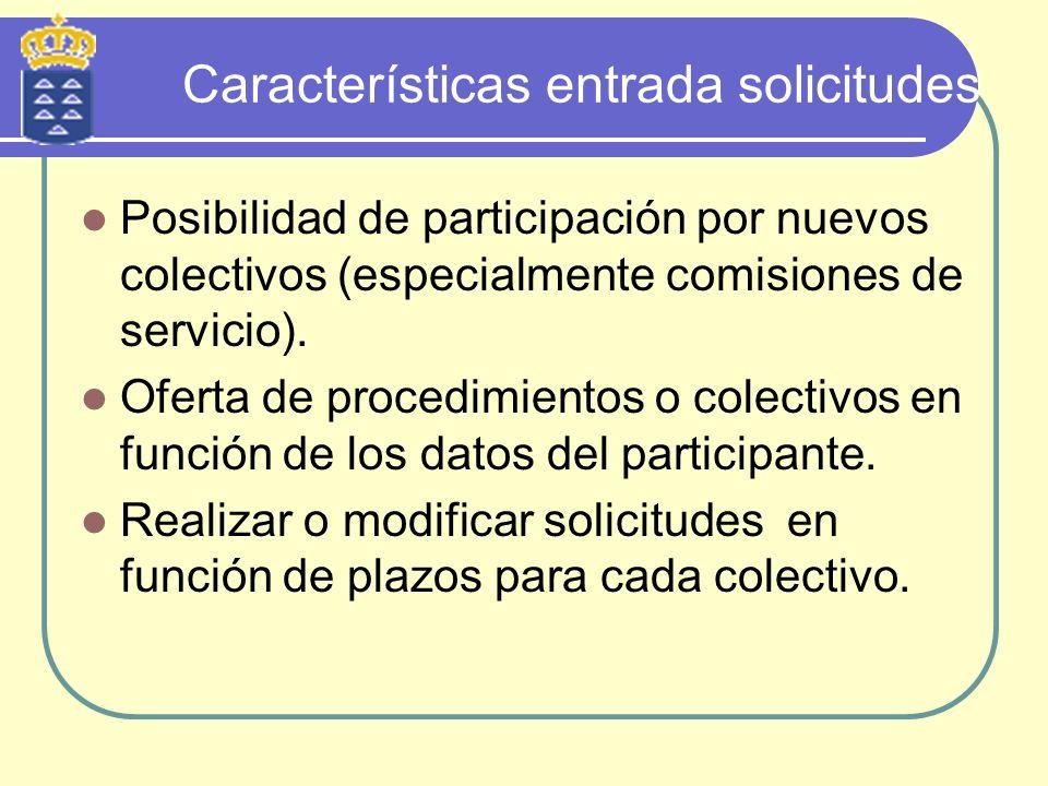 Características entrada solicitudes Posibilidad de participación por nuevos colectivos (especialmente comisiones de servicio). Oferta de procedimiento