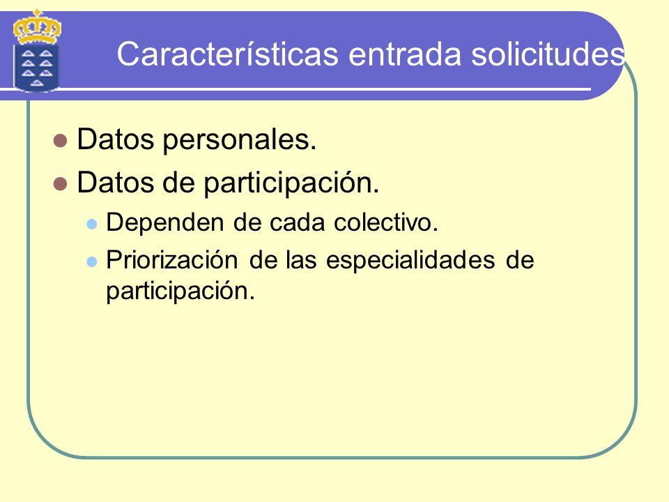 Características entrada solicitudes Datos personales. Datos de participación. Dependen de cada colectivo. Priorización de las especialidades de partic
