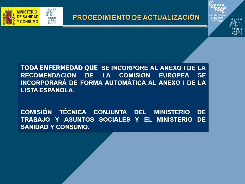 PROCEDIMIENTO DE ACTUALIZACIÓN TODA ENFERMEDAD QUE SE INCORPORE AL ANEXO I DE LA RECOMENDACIÓN DE LA COMISIÓN EUROPEA SE INCORPORARÁ DE FORMA AUTOMÁTI