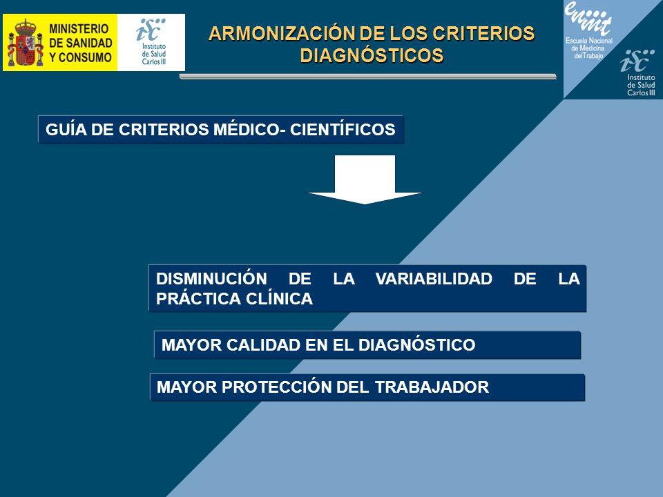 ARMONIZACIÓN DE LOS CRITERIOS DIAGNÓSTICOS GUÍA DE CRITERIOS MÉDICO- CIENTÍFICOS DISMINUCIÓN DE LA VARIABILIDAD DE LA PRÁCTICA CLÍNICA MAYOR CALIDAD E