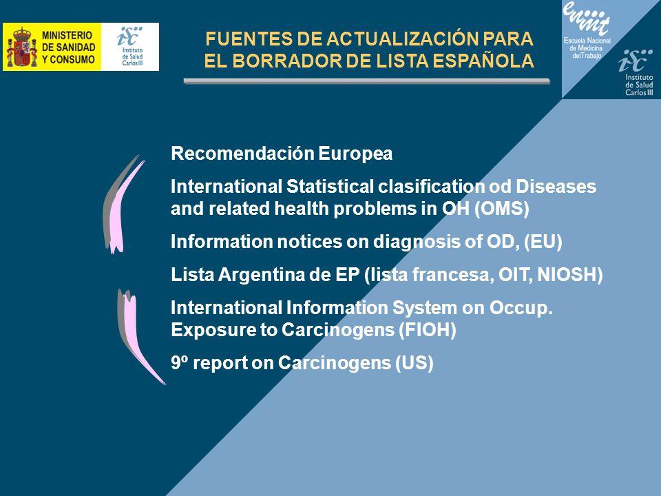 FUENTES DE ACTUALIZACIÓN PARA EL BORRADOR DE LISTA ESPAÑOLA Recomendación Europea International Statistical clasification od Diseases and related heal