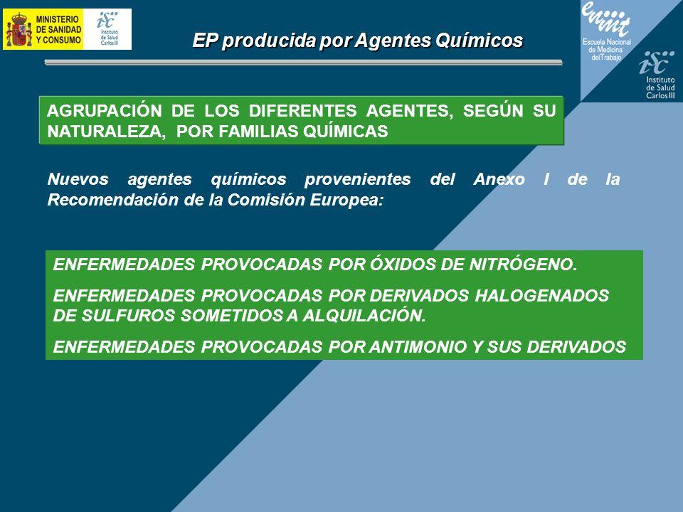 EP producida por Agentes Químicos AGRUPACIÓN DE LOS DIFERENTES AGENTES, SEGÚN SU NATURALEZA, POR FAMILIAS QUÍMICAS ENFERMEDADES PROVOCADAS POR ÓXIDOS