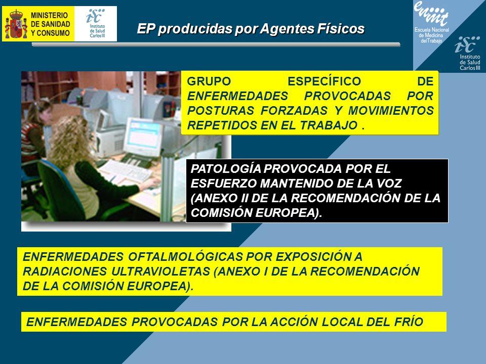 EP producidas por Agentes Físicos GRUPO ESPECÍFICO DE ENFERMEDADES PROVOCADAS POR POSTURAS FORZADAS Y MOVIMIENTOS REPETIDOS EN EL TRABAJO. PATOLOGÍA P