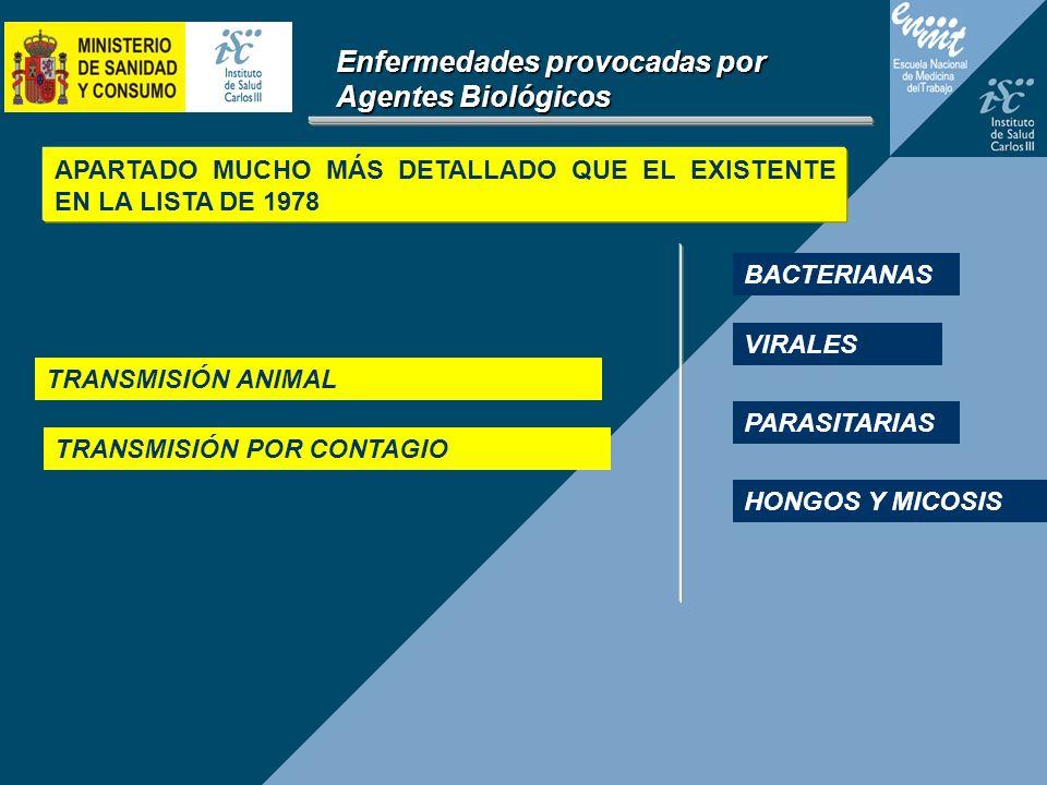 Enfermedades provocadas por Agentes Biológicos APARTADO MUCHO MÁS DETALLADO QUE EL EXISTENTE EN LA LISTA DE 1978 TRANSMISIÓN ANIMAL BACTERIANAS TRANSM