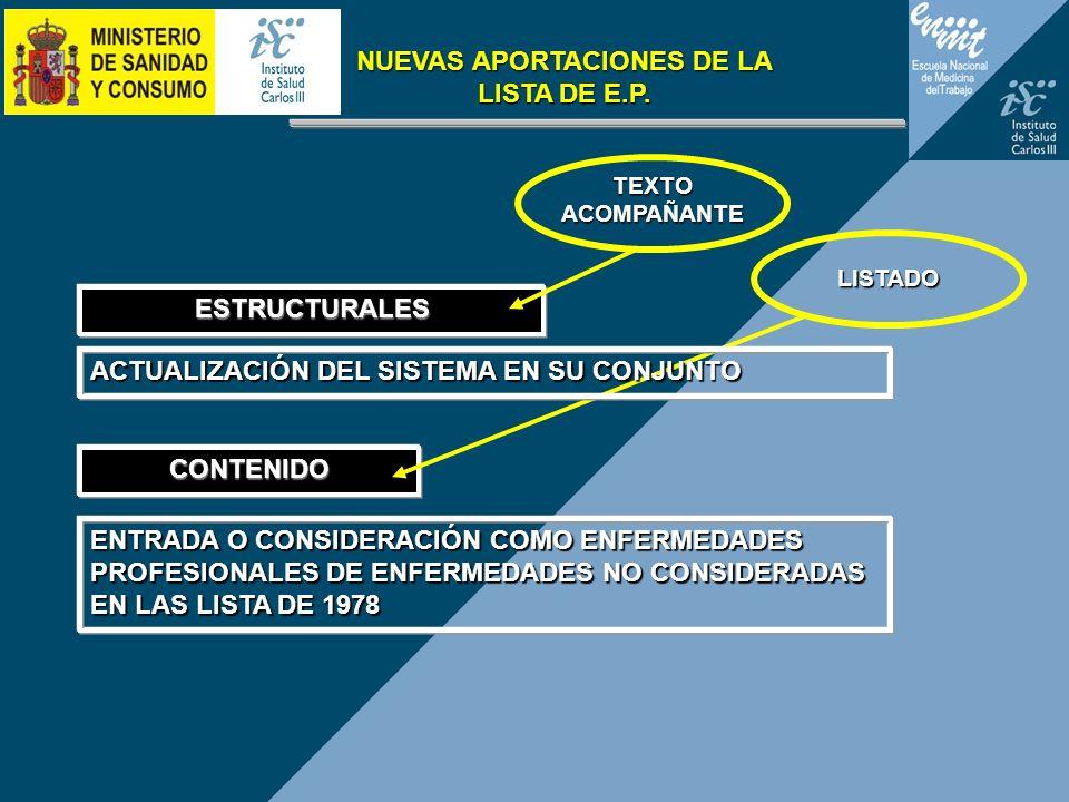 CONTENIDO ESTRUCTURALES ACTUALIZACIÓN DEL SISTEMA EN SU CONJUNTO ENTRADA O CONSIDERACIÓN COMO ENFERMEDADES PROFESIONALES DE ENFERMEDADES NO CONSIDERAD