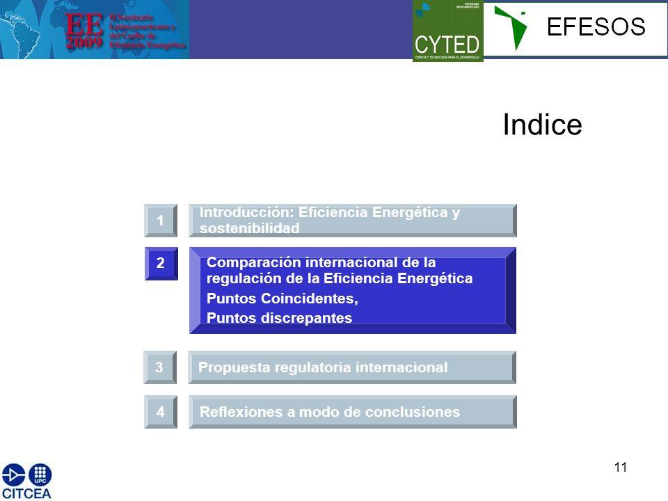 11 1 Introducción: Eficiencia Energética y sostenibilidad Indice 3Propuesta regulatoria internacional 2 Comparación internacional de la regulación de la Eficiencia Energética Puntos Coincidentes, Puntos discrepantes 4Reflexiones a modo de conclusiones