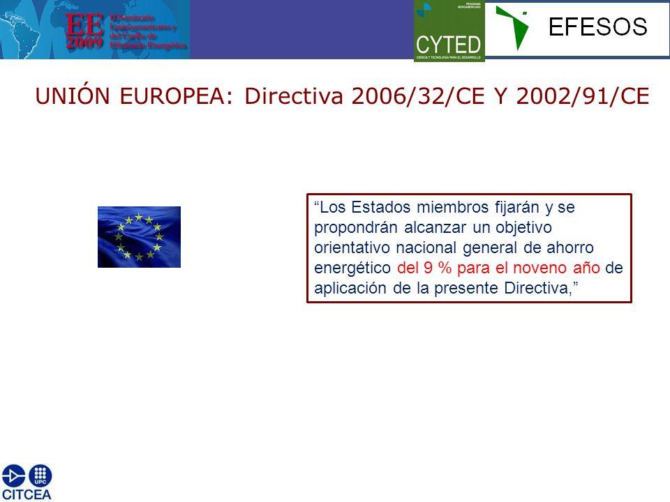 UNIÓN EUROPEA: Directiva 2006/32/CE Y 2002/91/CE Los Estados miembros fijarán y se propondrán alcanzar un objetivo orientativo nacional general de ahorro energético del 9 % para el noveno año de aplicación de la presente Directiva,