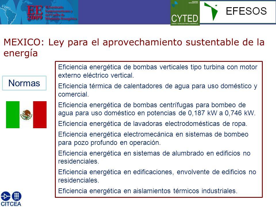 MEXICO: Ley para el aprovechamiento sustentable de la energía Eficiencia energética de bombas verticales tipo turbina con motor externo eléctrico vertical.