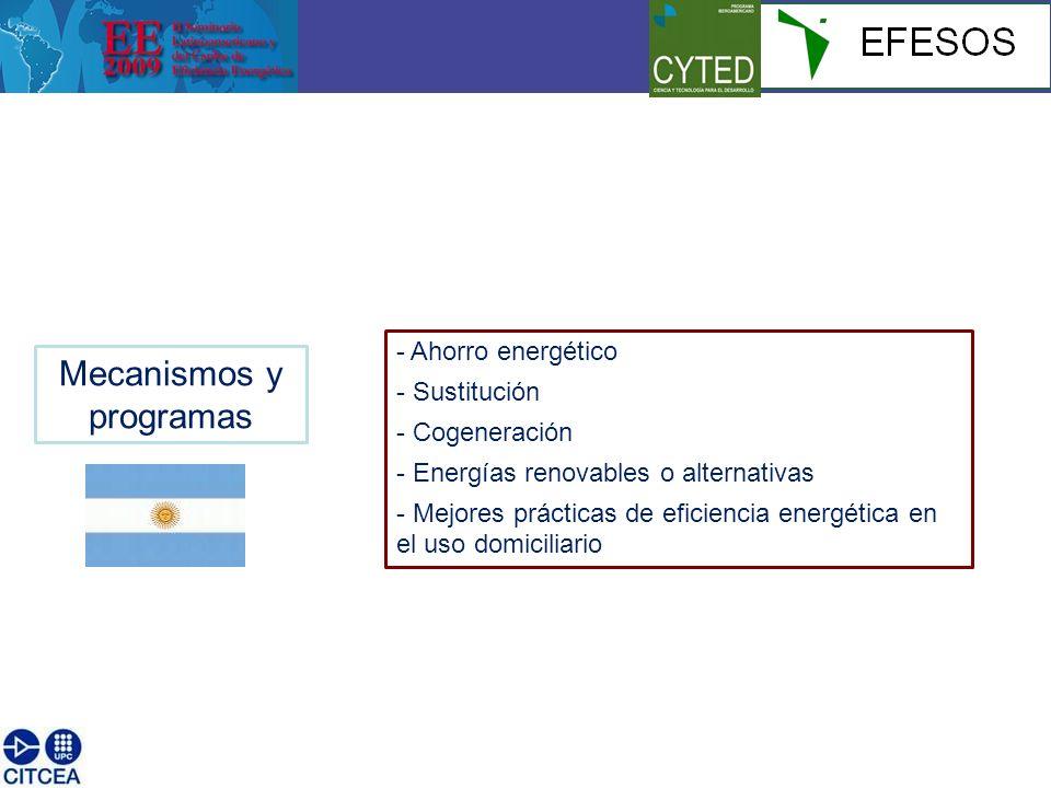 Mecanismos y programas - Ahorro energético - Sustitución - Cogeneración - Energías renovables o alternativas - Mejores prácticas de eficiencia energética en el uso domiciliario