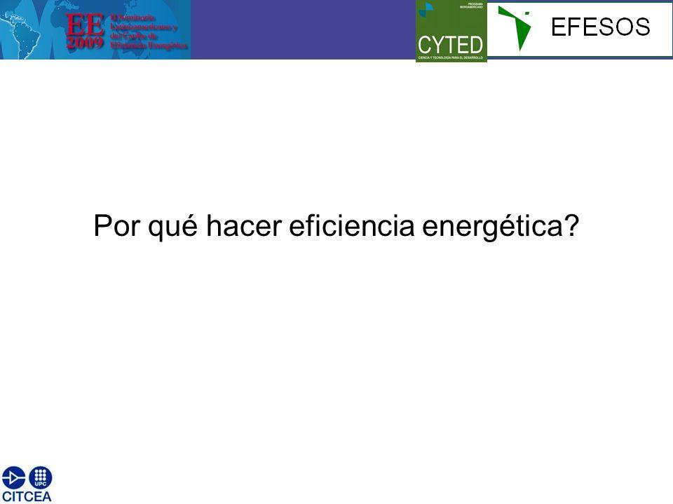 Por qué hacer eficiencia energética