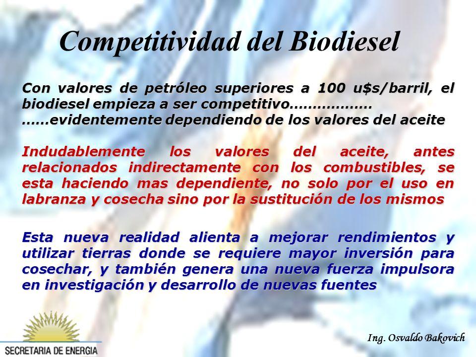 Ing. Osvaldo Bakovich Competitividad del Biodiesel Con valores de petróleo superiores a 100 u$s/barril, el biodiesel empieza a ser competitivo……………… …