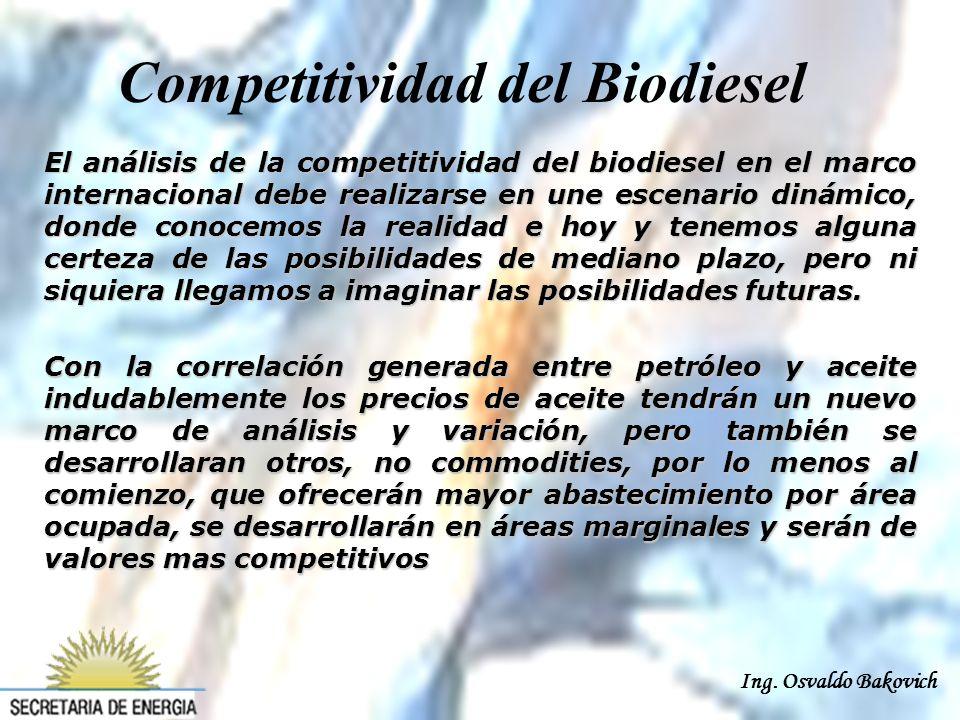 Ing. Osvaldo Bakovich Competitividad del Biodiesel El análisis de la competitividad del biodiesel en el marco internacional debe realizarse en une esc
