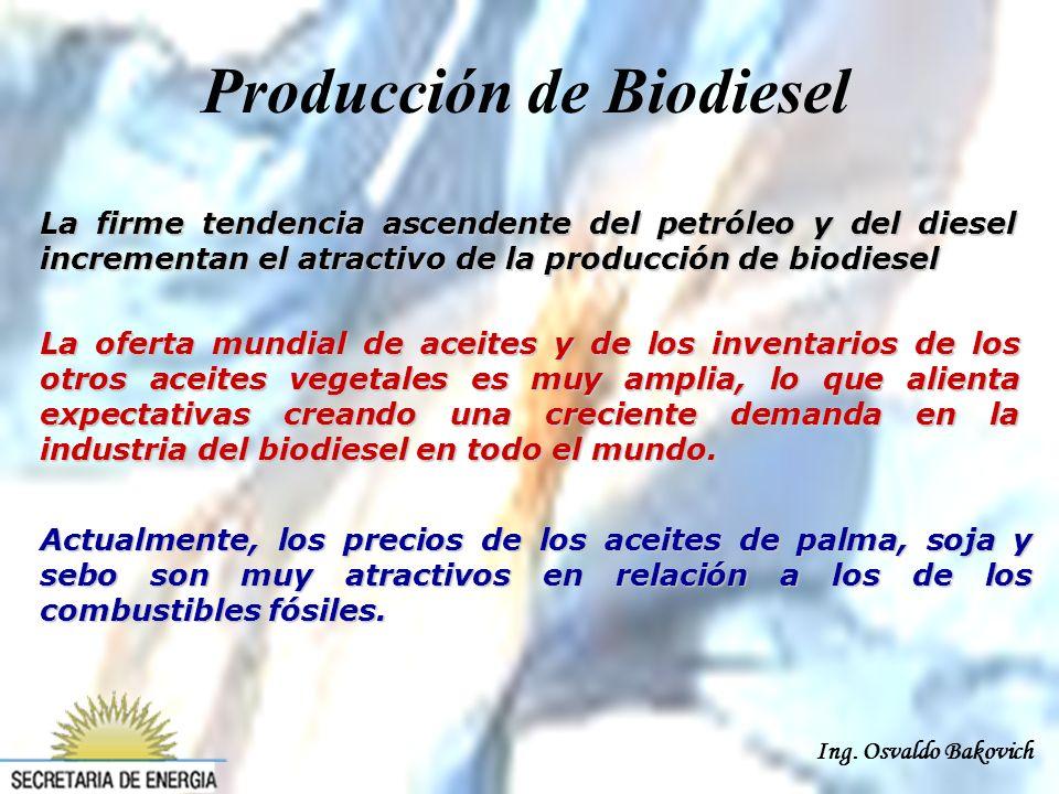 Ing. Osvaldo Bakovich Producción de Biodiesel La firme tendencia ascendente del petróleo y del diesel incrementan el atractivo de la producción de bio