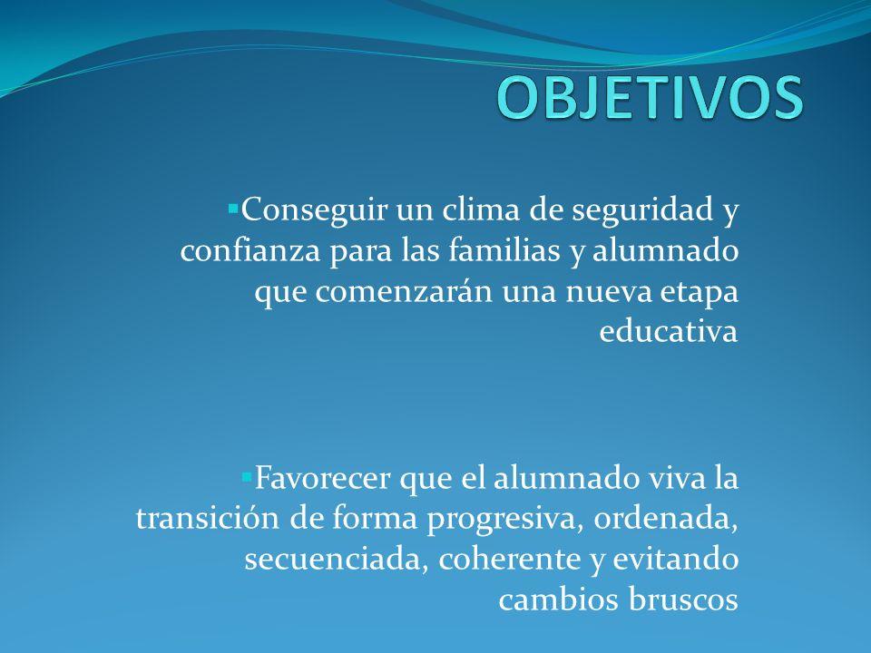 JORNADA DE CONVIVENCIA 1º Y 5 AÑOS NOS PRESENTAMOS CONTAMOS CHISTES