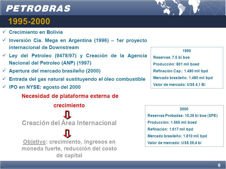 6 Crecimiento en Bolivia Inversión Cía.