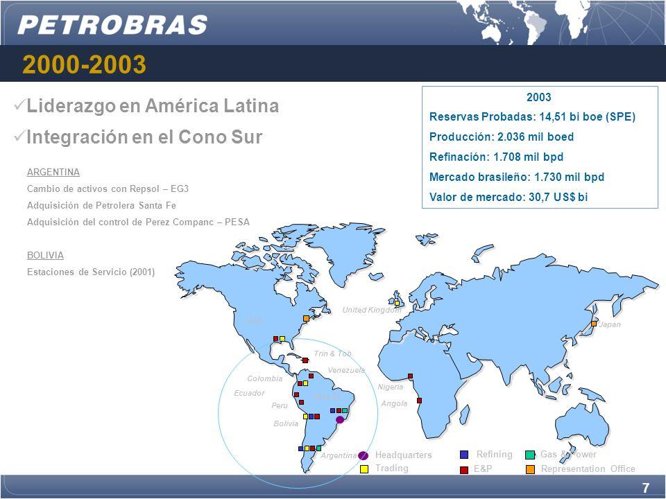 7 2000-2003 2003 Reservas Probadas: 14,51 bi boe (SPE) Producción: 2.036 mil boed Refinación: 1.708 mil bpd Mercado brasileño: 1.730 mil bpd Valor de mercado: 30,7 US$ bi E&P Trading Headquarters Representation Office Refining Colombia Argentina United Kingdom USA BRASIL Bolivia Nigeria Venezuela Ecuador Peru Japan Angola Trin & Tob Gas & Power ARGENTINA Cambio de activos con Repsol – EG3 Adquisición de Petrolera Santa Fe Adquisición del control de Perez Companc – PESA BOLIVIA Estaciones de Servicio (2001) Liderazgo en América Latina Integración en el Cono Sur