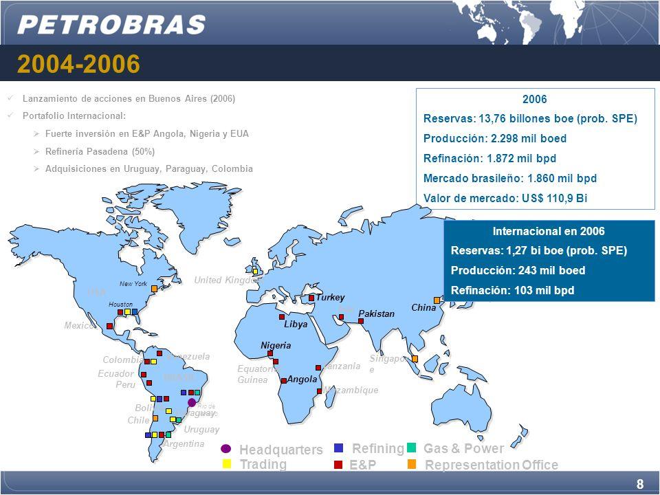 9 2006 Una empresa integrada de energía con Ingresos Brutos de US$ 94 billones Auto suficiencia brasileña en petróleo Gas y Energía Ventas de Gás (Nac+Internac): 47,5 millones m3/d (no considera consumo interno de 7 MM m3/d) Refino, Transporte y Comercialización 16 Refinerías Capacidad: 2.227 mil bpd Ductos: 31.089 km Buques (flota propia): 51 Exploración y Producción Reservas Probadas: 13,76 billones boe (SPE) Producción de Óleo y Gas: 2,29 millones boed Petroquímica Producción de Estireno: 250 mil ton/año Producción de Poliestireno: 120 mil ton/año Datos Operacionales incluyen Petrobras Energía 5.870 EESS en Brasil (33,6% del mercado brasileño): 719 en Argentina, 39 en Colombia, 89 en Uruguay y 131 en Paraguay Distribución