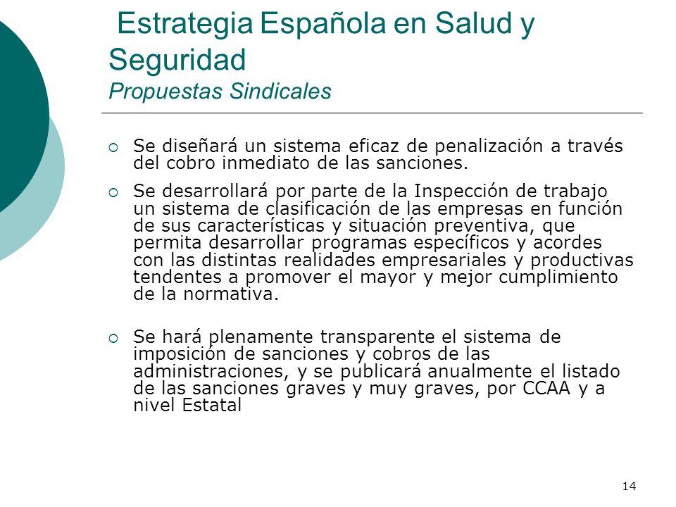 14 Estrategia Española en Salud y Seguridad Propuestas Sindicales Se diseñará un sistema eficaz de penalización a través del cobro inmediato de las sanciones.