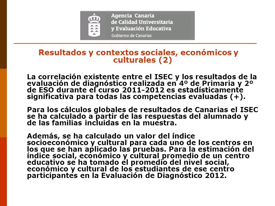 Resultados y contextos sociales, económicos y culturales (2) La correlación existente entre el ISEC y los resultados de la evaluación de diagnóstico r