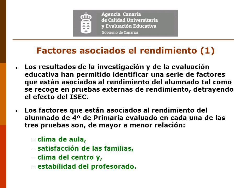 Factores asociados el rendimiento (1) Los resultados de la investigación y de la evaluación educativa han permitido identificar una serie de factores