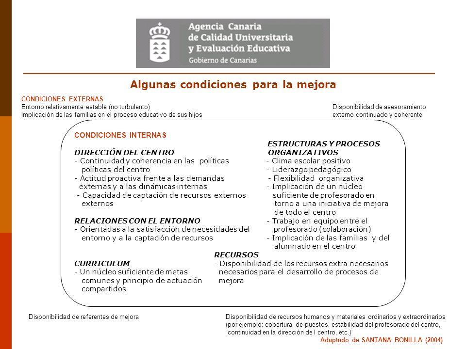 Algunas condiciones para la mejora CONDICIONES EXTERNAS Entorno relativamente estable (no turbulento) Disponibilidad de asesoramiento Implicación de l