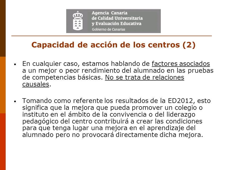 Capacidad de acción de los centros (2) En cualquier caso, estamos hablando de factores asociados a un mejor o peor rendimiento del alumnado en las pru