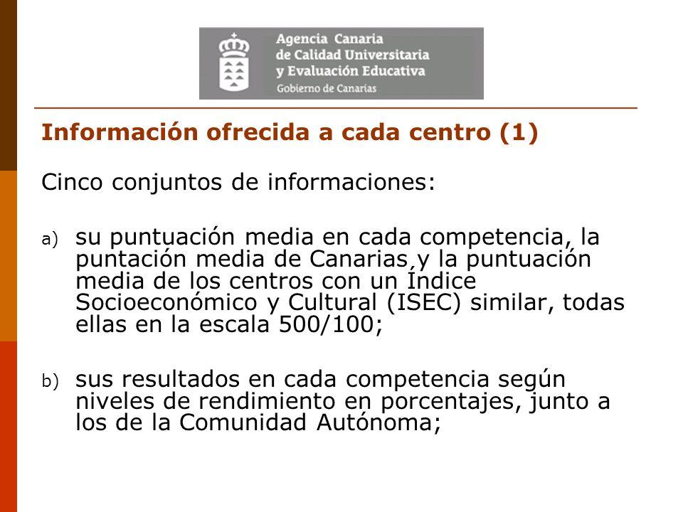 Información ofrecida a cada centro (1) Cinco conjuntos de informaciones: a) su puntuación media en cada competencia, la puntación media de Canarias y
