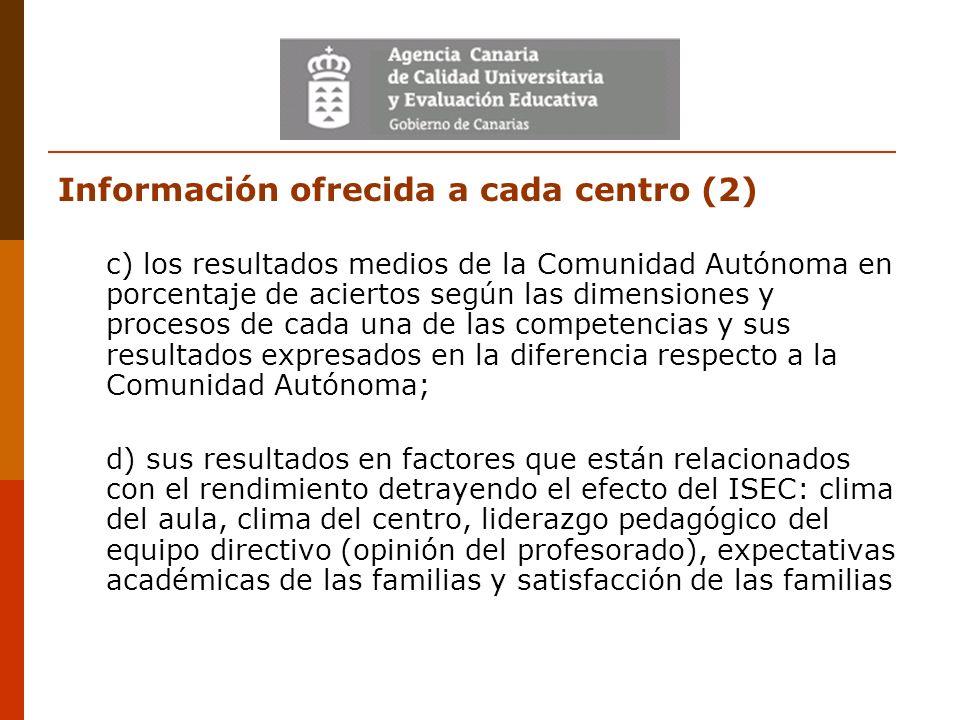 Información ofrecida a cada centro (2) c) los resultados medios de la Comunidad Autónoma en porcentaje de aciertos según las dimensiones y procesos de