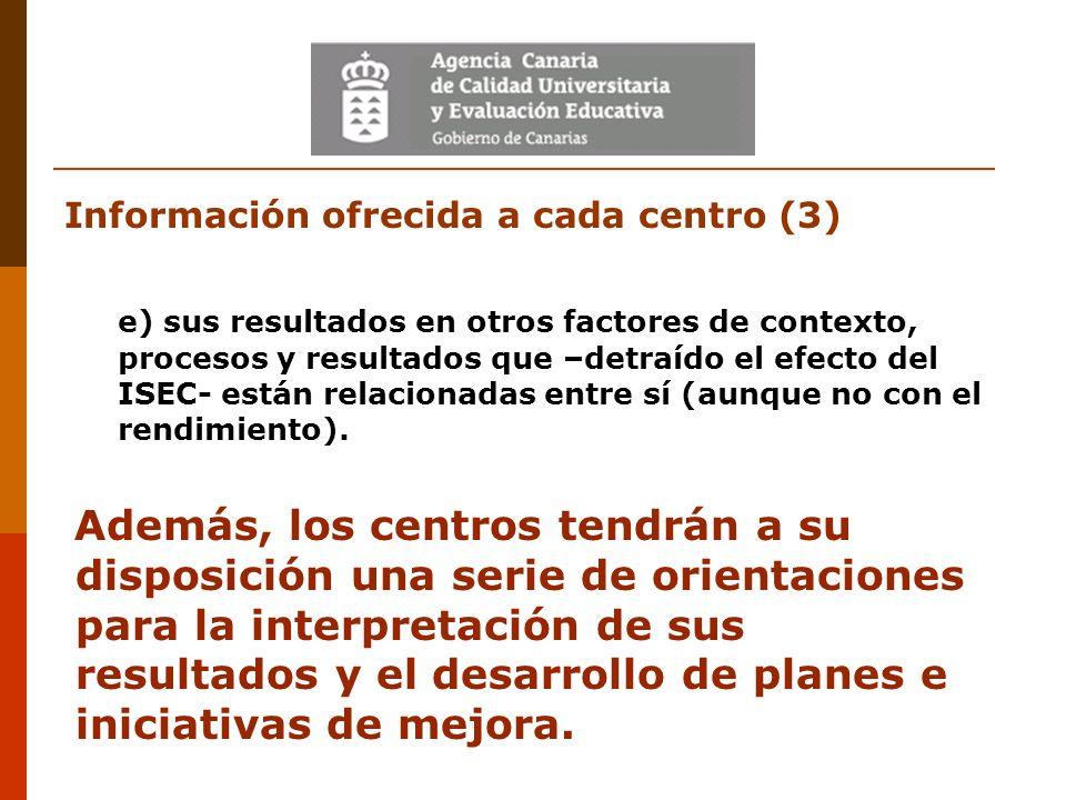 Información ofrecida a cada centro (3) e) sus resultados en otros factores de contexto, procesos y resultados que –detraído el efecto del ISEC- están