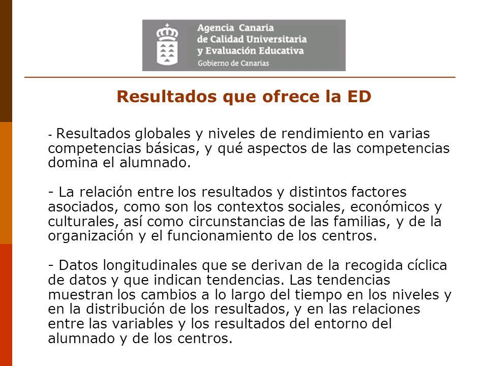 Resultados que ofrece la ED - Resultados globales y niveles de rendimiento en varias competencias básicas, y qué aspectos de las competencias domina e